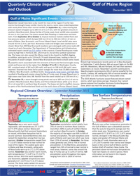 Gulf of Maine Council's Climate Network's December 2015 Outlook